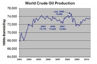 global-oil-production.jpg